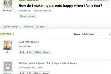 Failing Test