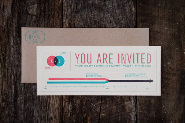 K-L Wedding Invitations (2)