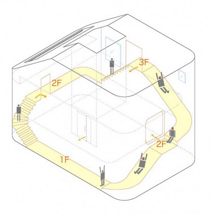 Slide House (1)