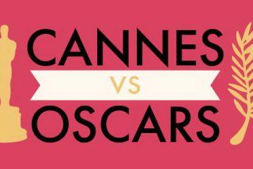 Cannes vs Oscars