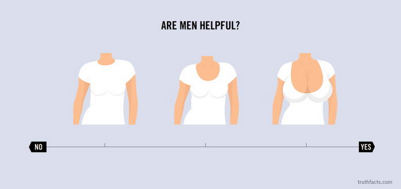 Are men helpful
