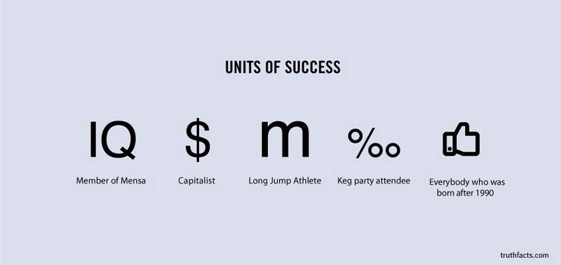 Units of Success