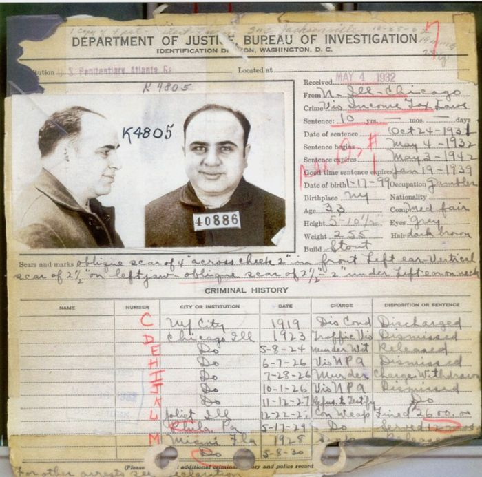 Capones criminal record in 1932